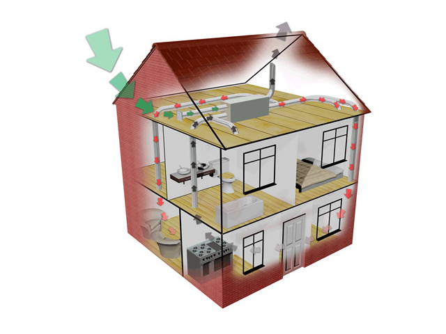 Heat Recovery Systems from Eco Coil in Warwickshire and Oxford